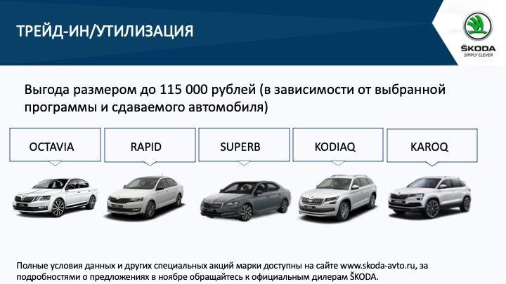 Специальные условия на покупку автомобилей ŠKODA в ноябре-2.jpeg